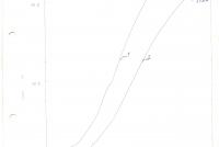 Приложение 1 к протоколу испытаний на растяжение_35P-06_15.07.2006